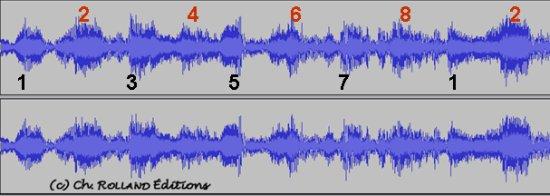 Battements par minute BPM